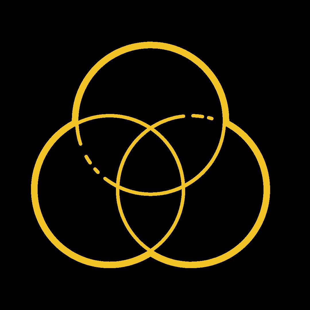 3 pillar framework
